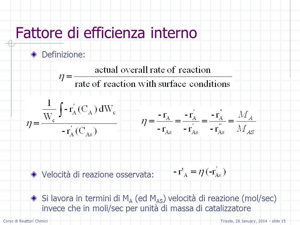 Corso di Reattori ChimiciTrieste, 28 January, 2014 - slide 15 Fattore di efficienza interno Definizione: Velocità di reazione osservata: Si lavora in