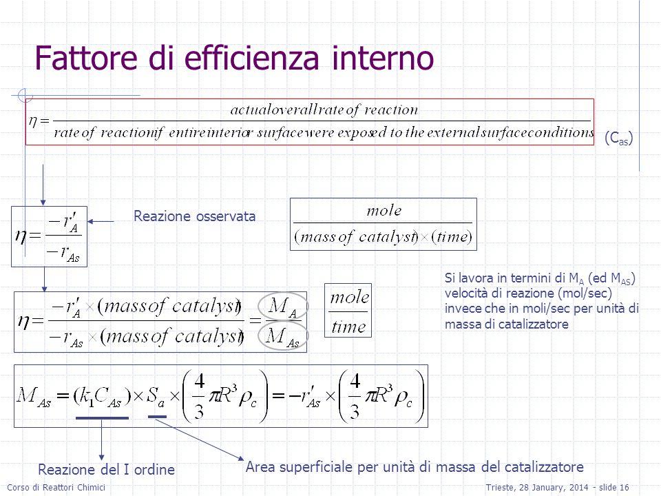 Corso di Reattori ChimiciTrieste, 28 January, 2014 - slide 16 Reazione osservata Reazione del I ordine Area superficiale per unità di massa del catali