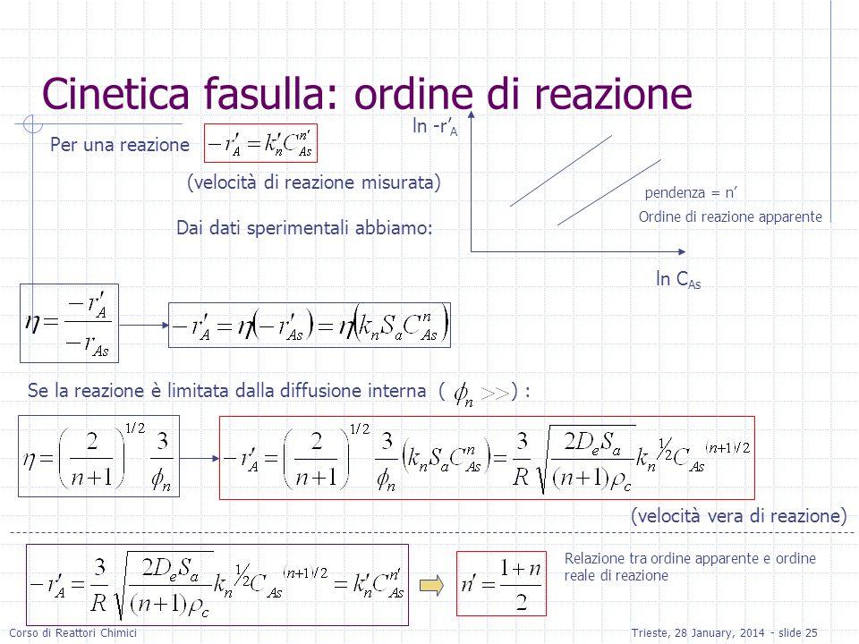 Corso di Reattori ChimiciTrieste, 28 January, 2014 - slide 25 Per una reazione ln C As ln -r A pendenza = n Ordine di reazione apparente Se la reazion