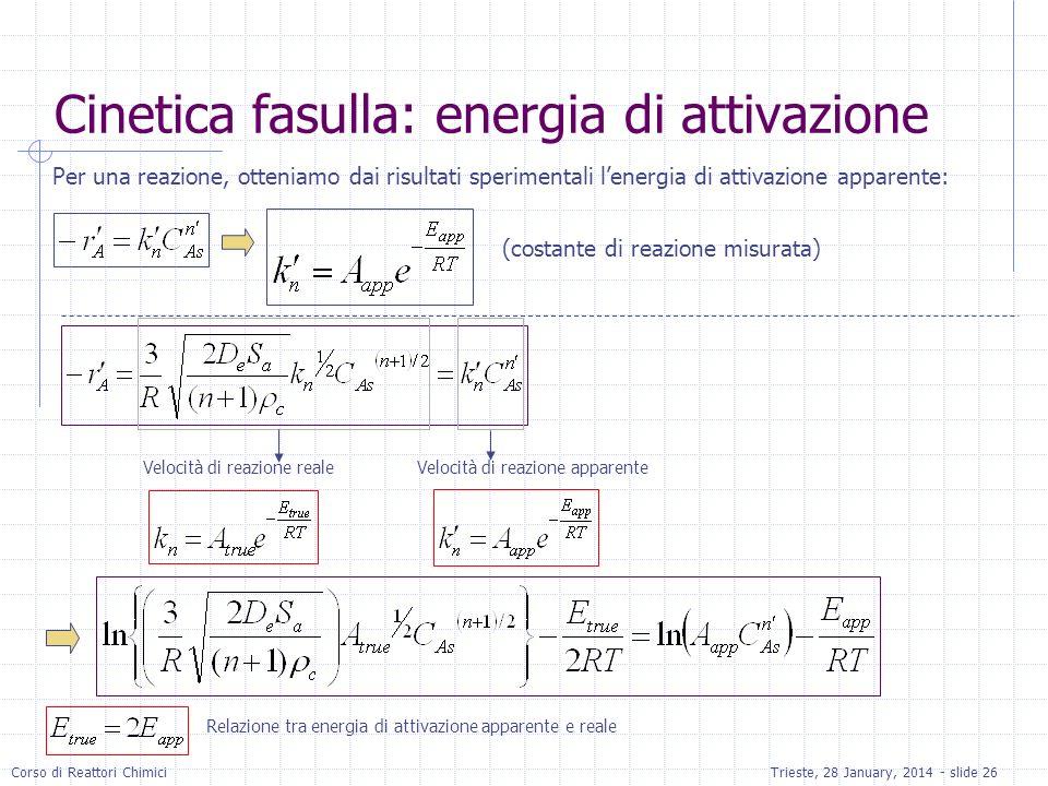 Corso di Reattori ChimiciTrieste, 28 January, 2014 - slide 26 Per una reazione, otteniamo dai risultati sperimentali lenergia di attivazione apparente