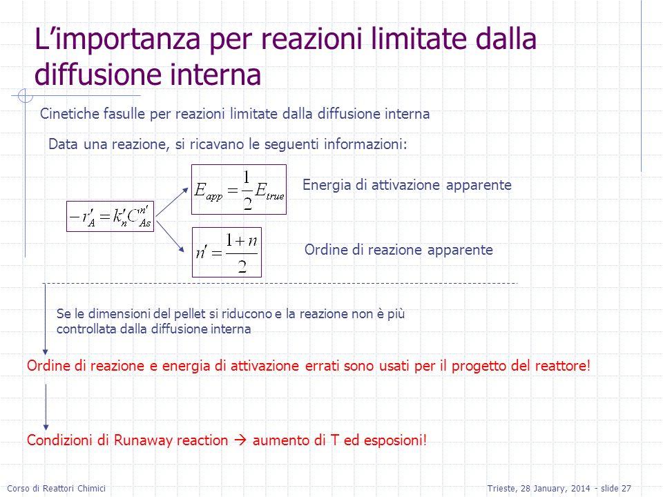 Corso di Reattori ChimiciTrieste, 28 January, 2014 - slide 27 Cinetiche fasulle per reazioni limitate dalla diffusione interna Data una reazione, si r