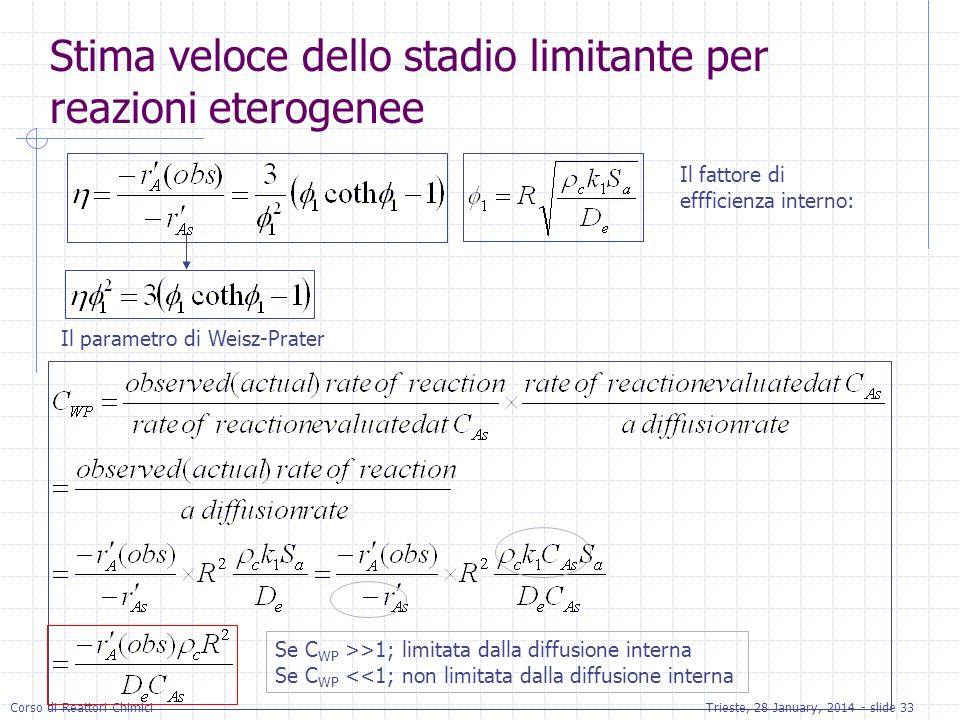 Corso di Reattori ChimiciTrieste, 28 January, 2014 - slide 33 Il fattore di effficienza interno: Il parametro di Weisz-Prater Se C WP >>1; limitata da