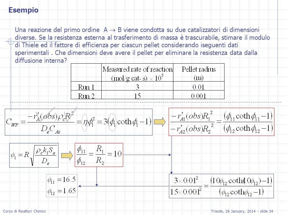 Corso di Reattori ChimiciTrieste, 28 January, 2014 - slide 34 Esempio Una reazione del primo ordine A B viene condotta su due catalizzatori di dimensi