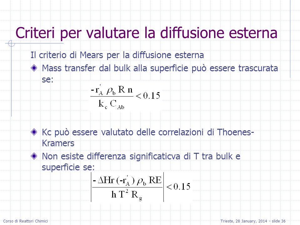 Corso di Reattori ChimiciTrieste, 28 January, 2014 - slide 36 Criteri per valutare la diffusione esterna Il criterio di Mears per la diffusione estern