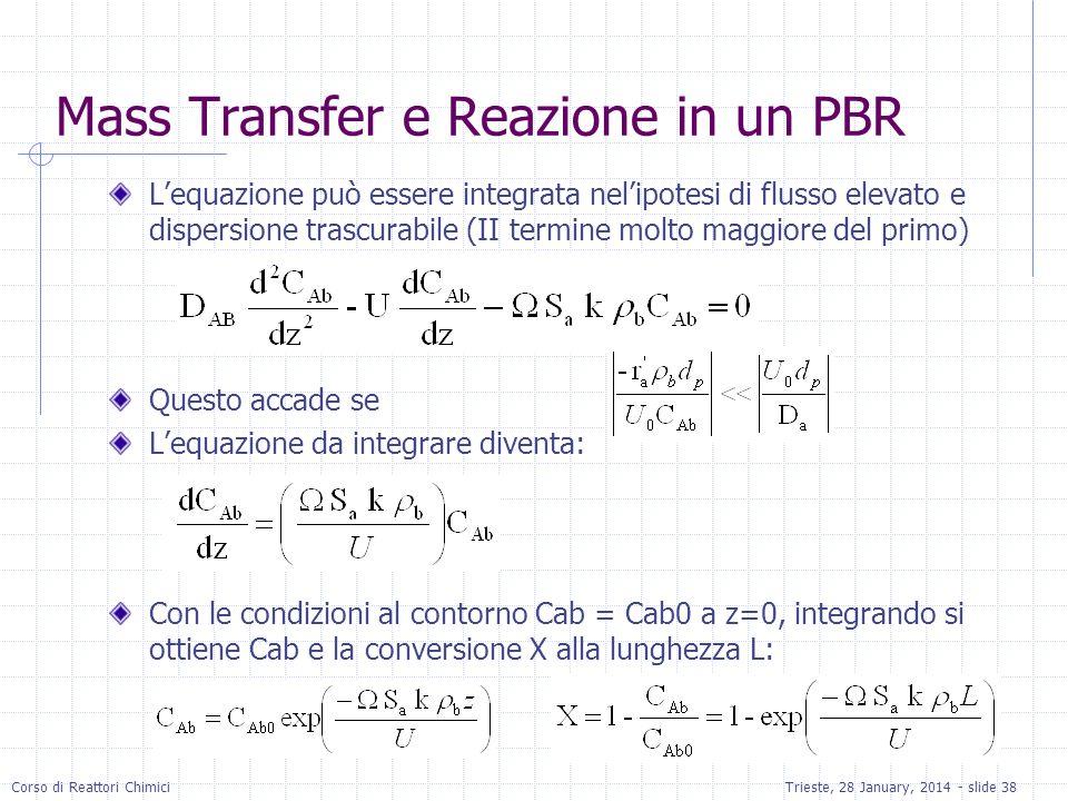 Corso di Reattori ChimiciTrieste, 28 January, 2014 - slide 38 Mass Transfer e Reazione in un PBR Lequazione può essere integrata nelipotesi di flusso
