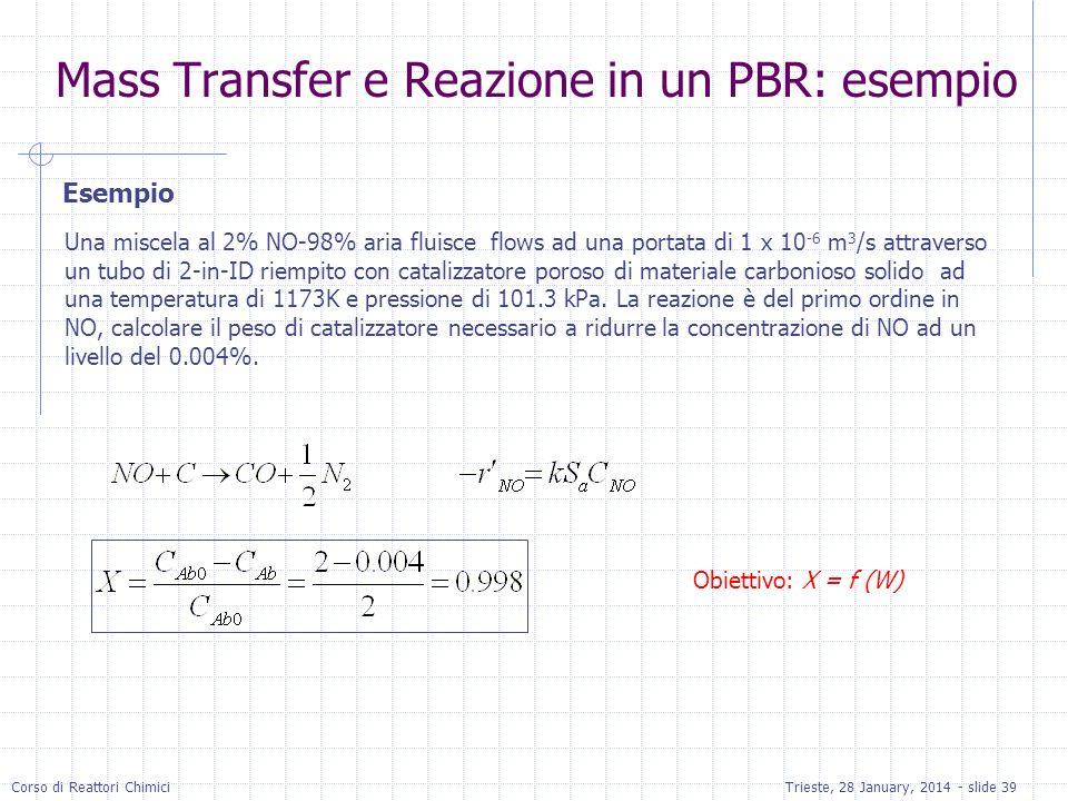 Corso di Reattori ChimiciTrieste, 28 January, 2014 - slide 39 Esempio Una miscela al 2% NO-98% aria fluisce flows ad una portata di 1 x 10 -6 m 3 /s a