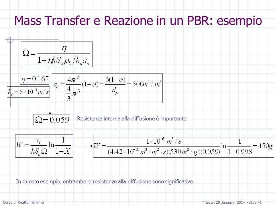 Corso di Reattori ChimiciTrieste, 28 January, 2014 - slide 41 Resistenza interna alla diffusione è importante In questo esempio, entrambe le resistenz