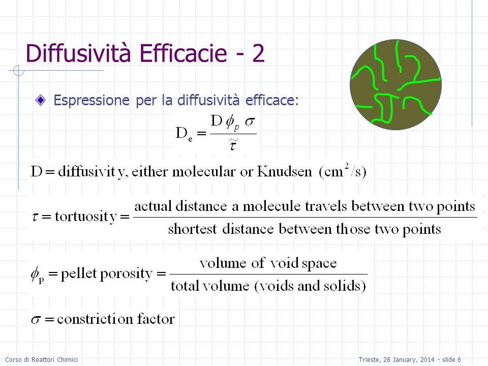 Corso di Reattori ChimiciTrieste, 28 January, 2014 - slide 37 z = 0 z = L AcAc z z+ z Bilancio di massa per A allo stato stazionario sullelemento di volume V=A c z è: [in] – [out] + [generazione] = [accumulo] Velocità di reazione dentro e sulla superficie del catalizzatore per unità di massa di catalizzatore: Reazione del primo ordine U Mass Transfer e Reazione in un PBR