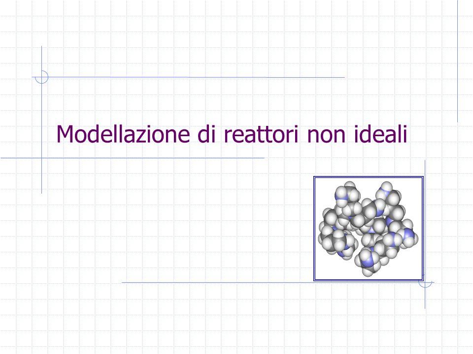 Corso di ReattoriTrieste, 28 January, 2014 - slide 22 Determinazione sperimentale di D a Può essere determinato da un impulso di tracciante misurando e dalla RTD Dallequazione base In forma adimensionale Reactor Pe r = n.