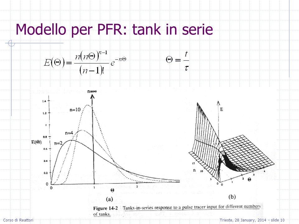 Corso di ReattoriTrieste, 28 January, 2014 - slide 10 Modello per PFR: tank in serie
