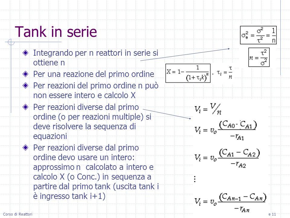 Corso di ReattoriTrieste, 28 January, 2014 - slide 11 Tank in serie Integrando per n reattori in serie si ottiene n Per una reazione del primo ordine