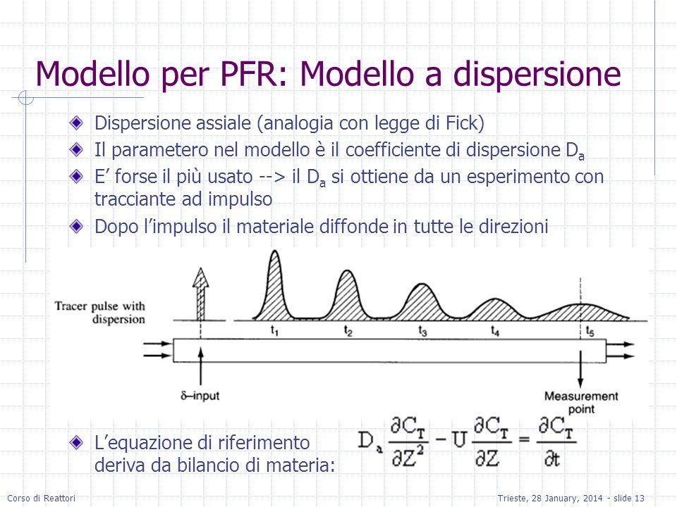 Corso di ReattoriTrieste, 28 January, 2014 - slide 13 Modello per PFR: Modello a dispersione Dispersione assiale (analogia con legge di Fick) Il param
