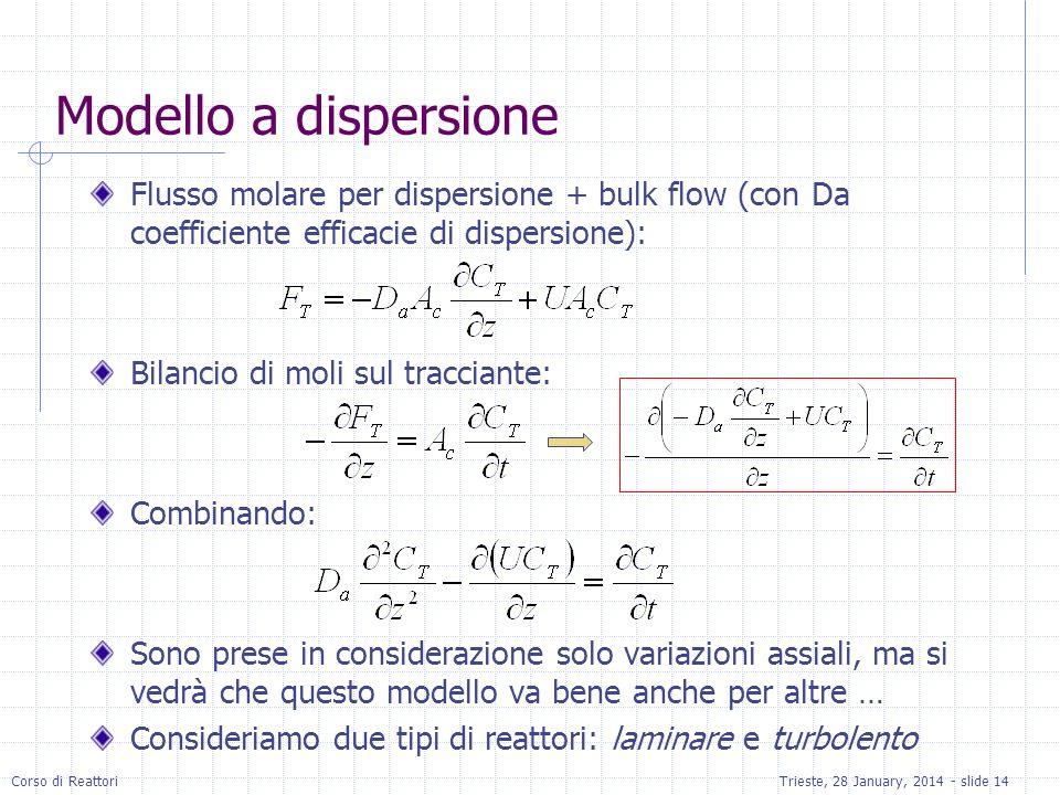 Corso di ReattoriTrieste, 28 January, 2014 - slide 14 Modello a dispersione Flusso molare per dispersione + bulk flow (con Da coefficiente efficacie d