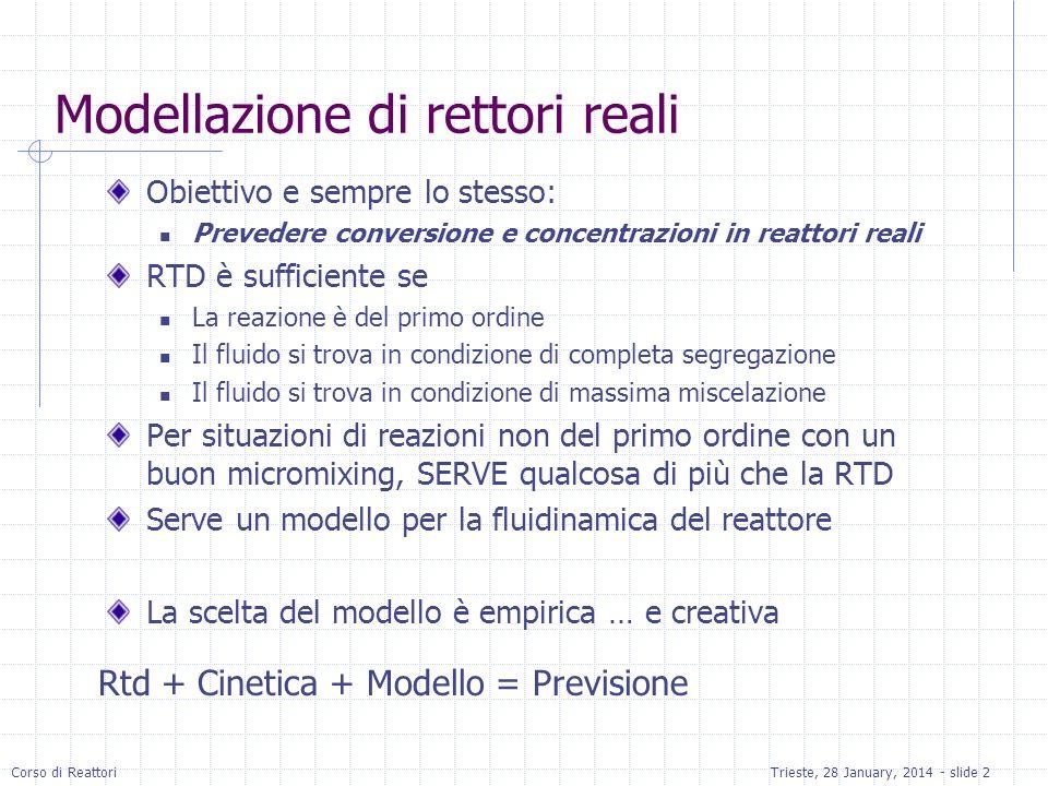 Corso di ReattoriTrieste, 28 January, 2014 - slide 2 Modellazione di rettori reali Obiettivo e sempre lo stesso: Prevedere conversione e concentrazion