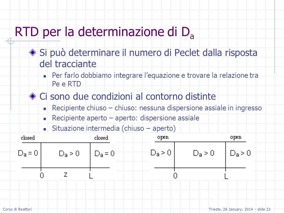 Corso di ReattoriTrieste, 28 January, 2014 - slide 23 RTD per la determinazione di D a Si può determinare il numero di Peclet dalla risposta del tracc