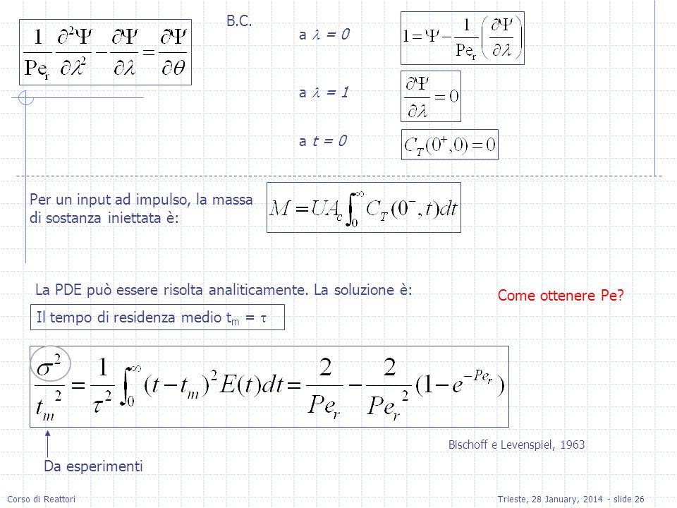 Corso di ReattoriTrieste, 28 January, 2014 - slide 26 a t = 0 a = 0 a = 1 B.C. Per un input ad impulso, la massa di sostanza iniettata è: Come ottener