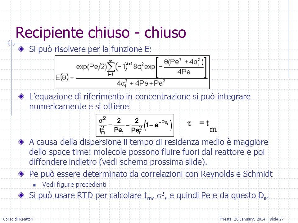Corso di ReattoriTrieste, 28 January, 2014 - slide 27 Recipiente chiuso - chiuso Si può risolvere per la funzione E: Lequazione di riferimento in conc