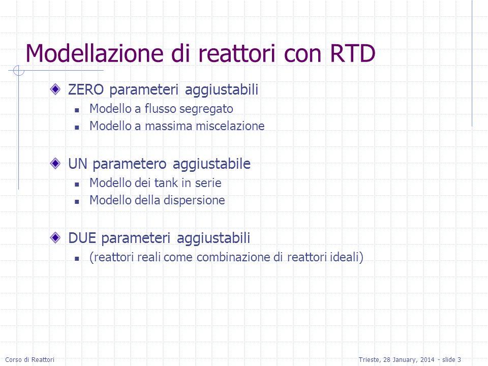 Corso di ReattoriTrieste, 28 January, 2014 - slide 3 Modellazione di reattori con RTD ZERO parameteri aggiustabili Modello a flusso segregato Modello
