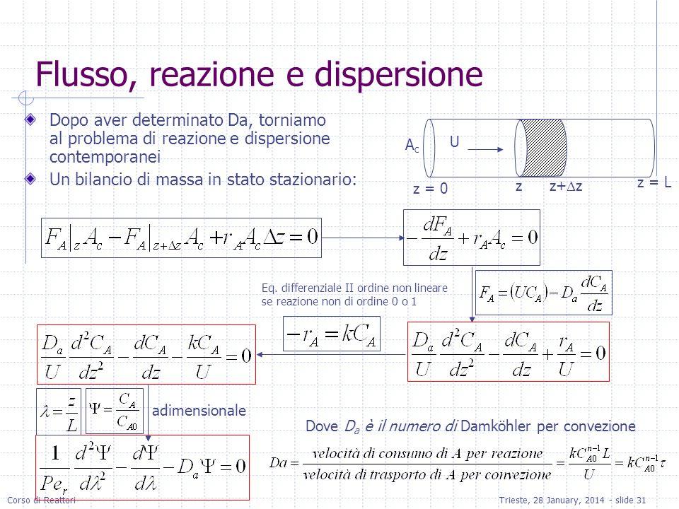Corso di ReattoriTrieste, 28 January, 2014 - slide 31 Flusso, reazione e dispersione Dopo aver determinato Da, torniamo al problema di reazione e disp