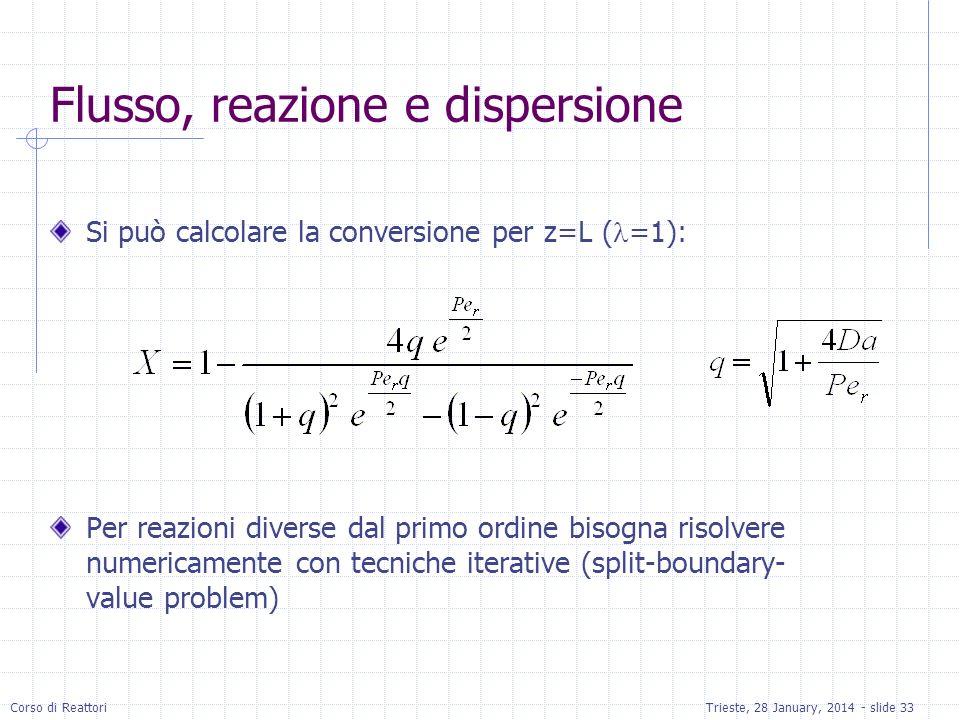 Corso di ReattoriTrieste, 28 January, 2014 - slide 33 Flusso, reazione e dispersione Si può calcolare la conversione per z=L ( =1): Per reazioni diver