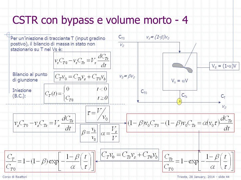 Corso di ReattoriTrieste, 28 January, 2014 - slide 44 Per uniniezione di tracciante T (input gradino postivo), il bilancio di massa in stato non stazi