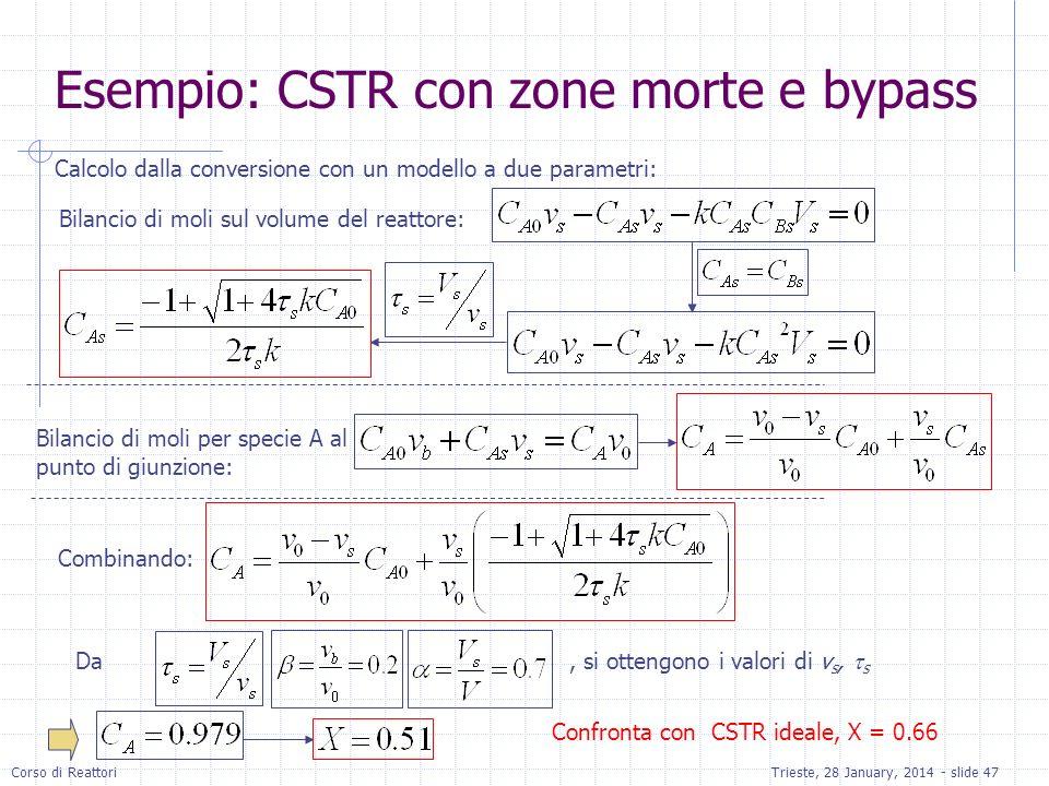 Corso di ReattoriTrieste, 28 January, 2014 - slide 47 Calcolo dalla conversione con un modello a due parametri: Bilancio di moli sul volume del reatto