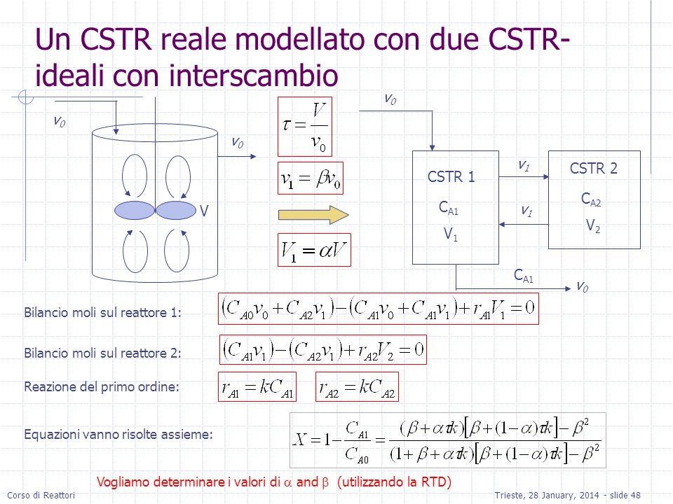 Corso di ReattoriTrieste, 28 January, 2014 - slide 48 v0v0 CSTR 1 C A1 V1V1 CSTR 2 C A2 V2V2 v1v1 v1v1 v0v0 C A1 V v0v0 v0v0 Bilancio moli sul reattor