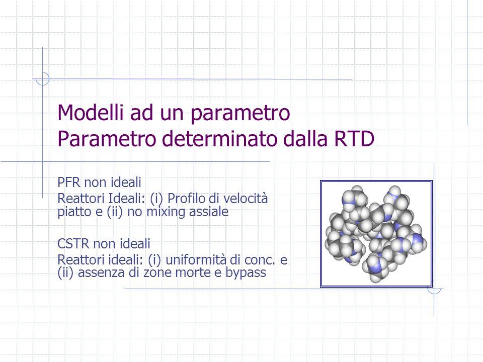 Modelli ad un parametro Parametro determinato dalla RTD PFR non ideali Reattori Ideali: (i) Profilo di velocità piatto e (ii) no mixing assiale CSTR n