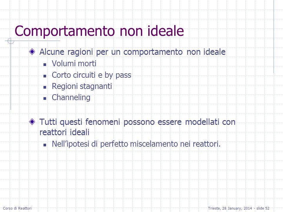 Corso di ReattoriTrieste, 28 January, 2014 - slide 52 Comportamento non ideale Alcune ragioni per un comportamento non ideale Volumi morti Corto circu