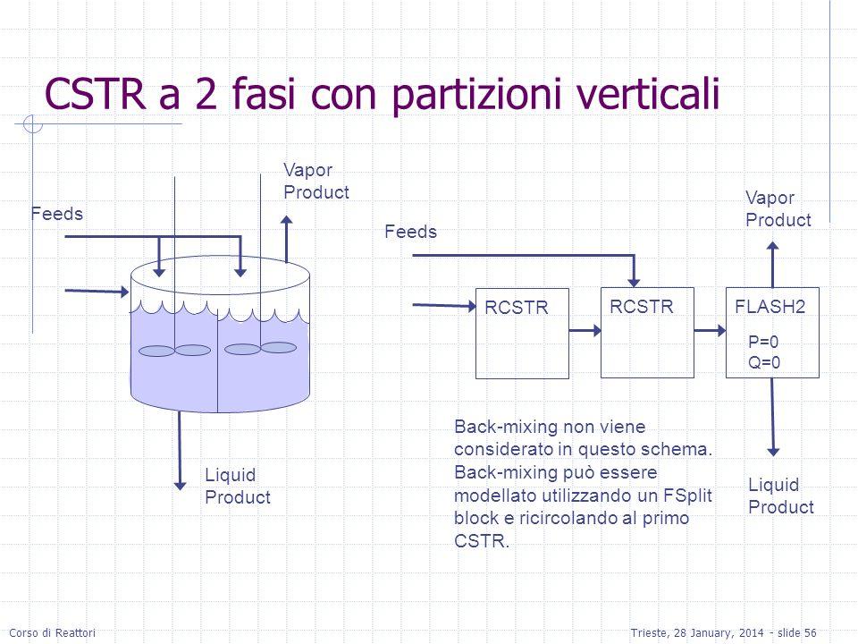 Corso di ReattoriTrieste, 28 January, 2014 - slide 56 CSTR a 2 fasi con partizioni verticali Feeds Vapor Product Liquid Product Vapor Product Liquid P