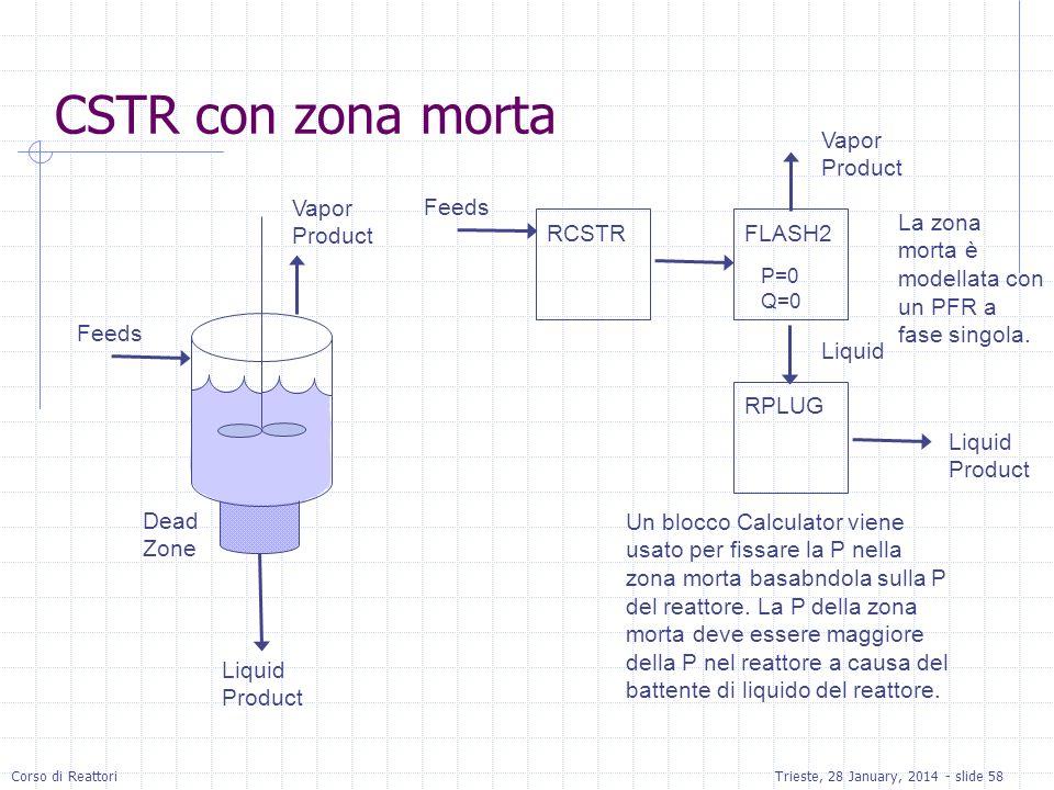 Corso di ReattoriTrieste, 28 January, 2014 - slide 58 CSTR con zona morta Feeds Vapor Product Liquid Product Feeds Vapor Product Liquid RCSTRFLASH2 P=