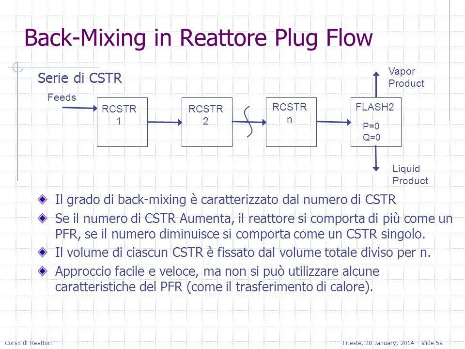 Corso di ReattoriTrieste, 28 January, 2014 - slide 59 Back-Mixing in Reattore Plug Flow Serie di CSTR Il grado di back-mixing è caratterizzato dal num
