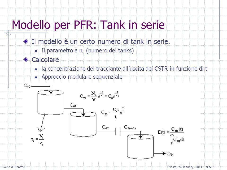 Corso di ReattoriTrieste, 28 January, 2014 - slide 7 Modello dei Tanks-in-serie Per 3 tank: Per un singolo CSTR, bilancio materia (V = V 1 = V 2 = V 3 ; = 1 = 2 = 3 ) Sul primo reattore: Sul secondo reattore : Sul terzo reattore : La frazione di materiale che lascia il sistema dei 3 reattori e che ha stazionato nel sistema per il tempo t et + t è: Impulso