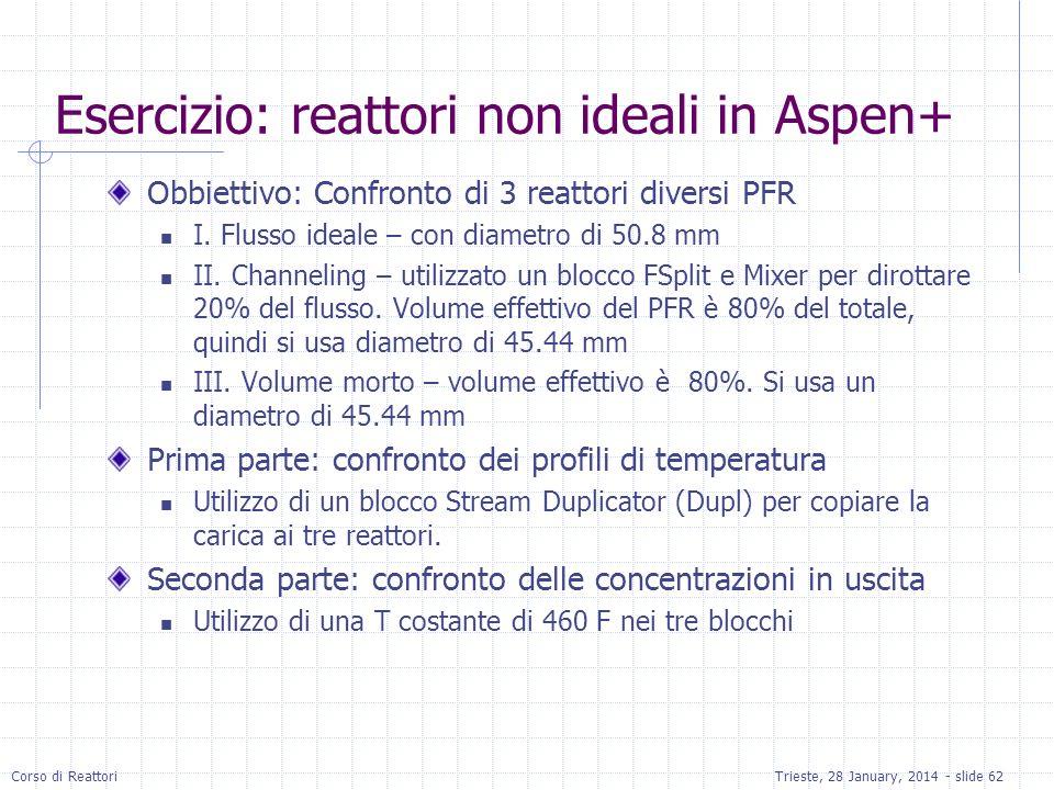 Corso di ReattoriTrieste, 28 January, 2014 - slide 62 Esercizio: reattori non ideali in Aspen+ Obbiettivo: Confronto di 3 reattori diversi PFR I. Flus