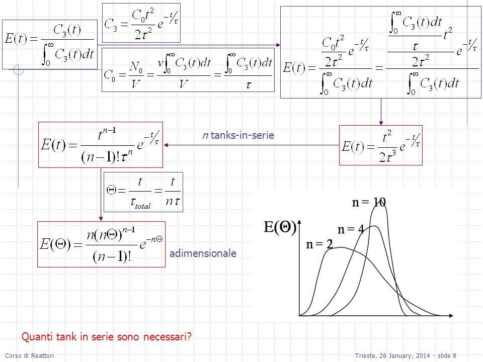 Corso di ReattoriTrieste, 28 January, 2014 - slide 49 Una iniezione di traccciante a t = 0 è usata per determinare il valore dei due parametri: Bilancio moli sul reattore 1: Bilancio moli sul reattore 2: Abbiamo anche che: Equazioni usate per determinare il valore di e .