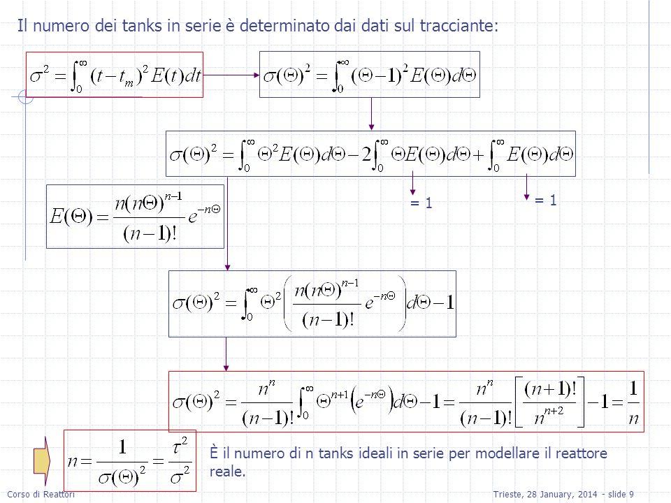 Corso di ReattoriTrieste, 28 January, 2014 - slide 9 Il numero dei tanks in serie è determinato dai dati sul tracciante: = 1 È il numero di n tanks id