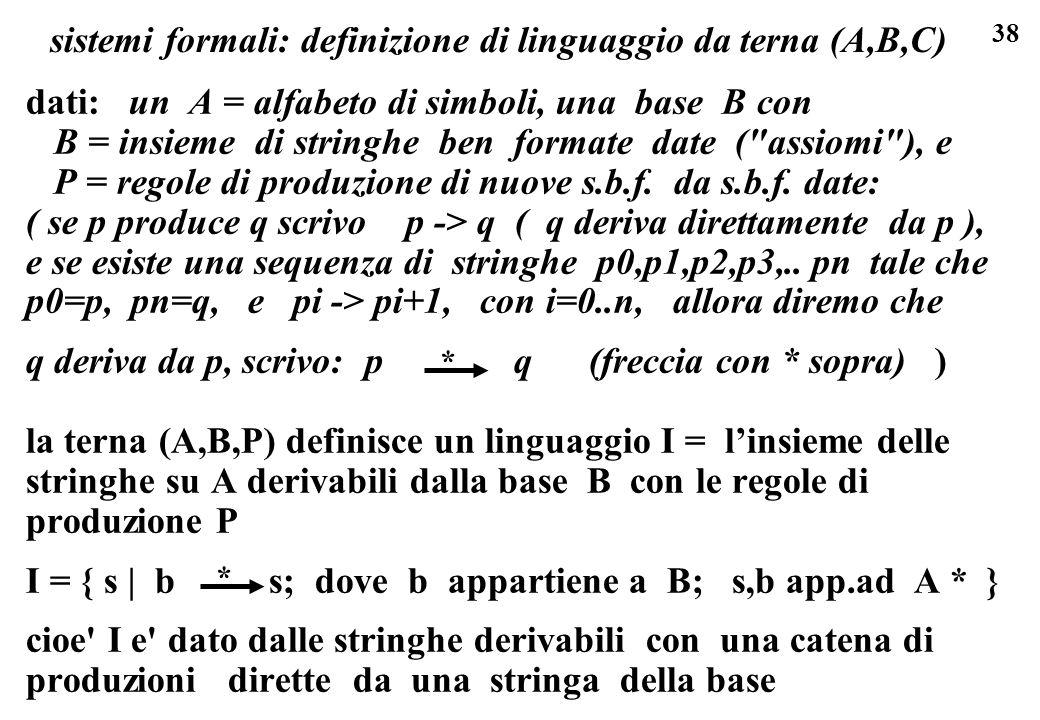 38 dati: un A = alfabeto di simboli, una base B con B = insieme di stringhe ben formate date ( assiomi ), e P = regole di produzione di nuove s.b.f.