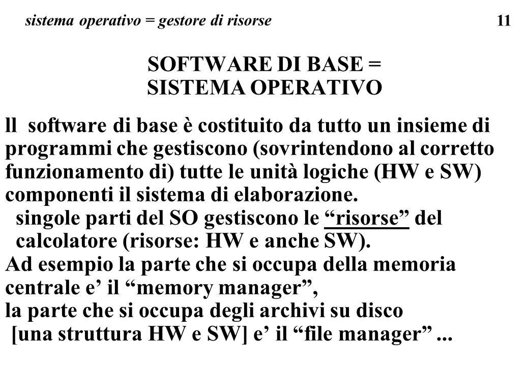 11 sistema operativo = gestore di risorse SOFTWARE DI BASE = SISTEMA OPERATIVO ll software di base è costituito da tutto un insieme di programmi che g