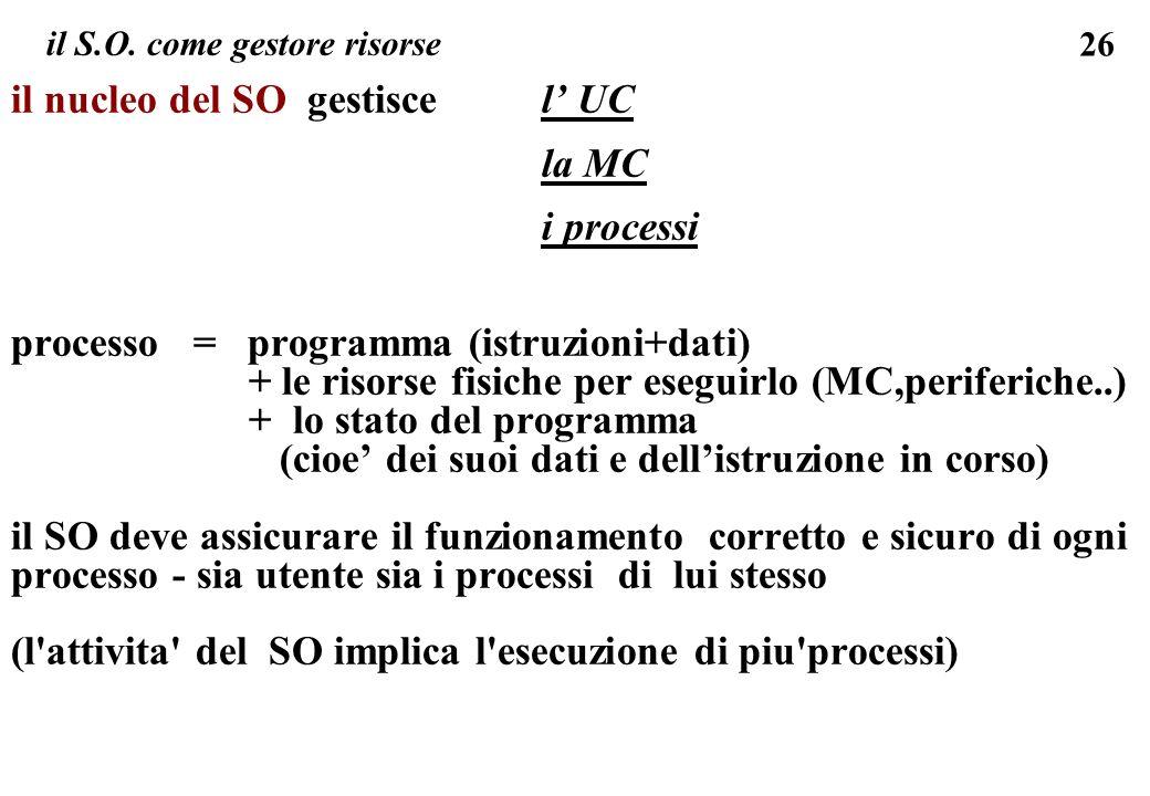 26 il nucleo del SO gestiscel UC la MC i processi processo = programma (istruzioni+dati) + le risorse fisiche per eseguirlo (MC,periferiche..) + lo st