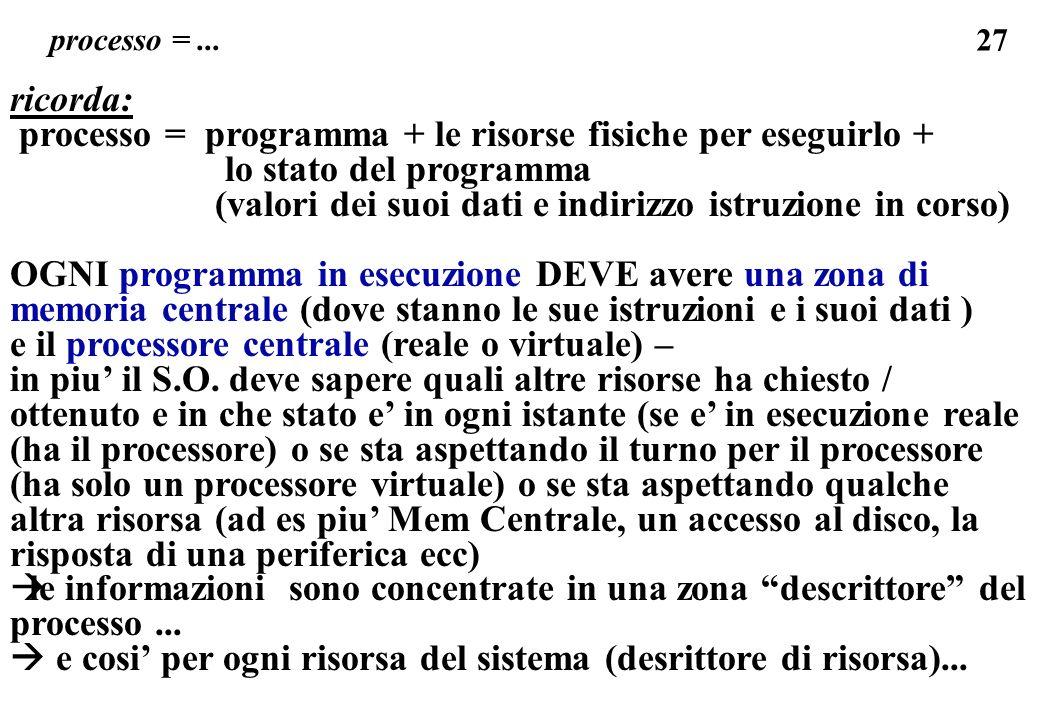 27 processo =... ricorda: processo = programma + le risorse fisiche per eseguirlo + lo stato del programma (valori dei suoi dati e indirizzo istruzion