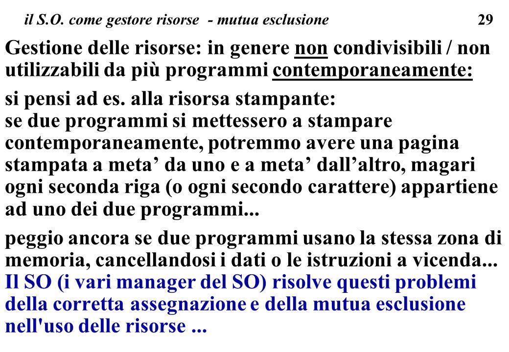 29 il S.O. come gestore risorse - mutua esclusione Gestione delle risorse: in genere non condivisibili / non utilizzabili da più programmi contemporan