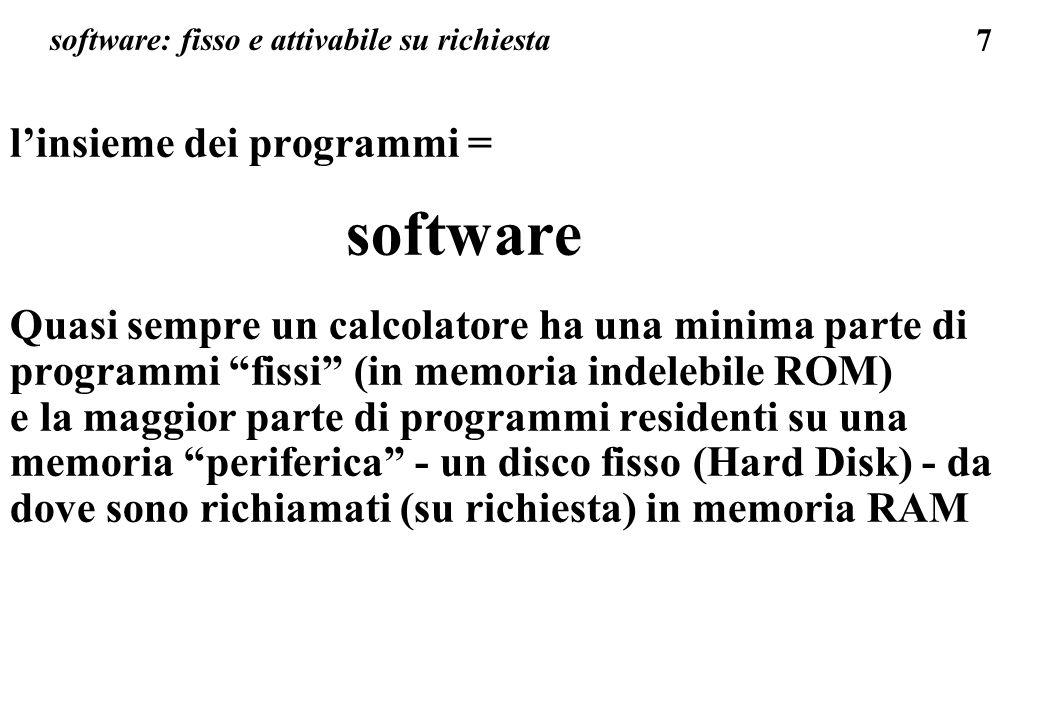 7 software: fisso e attivabile su richiesta linsieme dei programmi = software Quasi sempre un calcolatore ha una minima parte di programmi fissi (in m