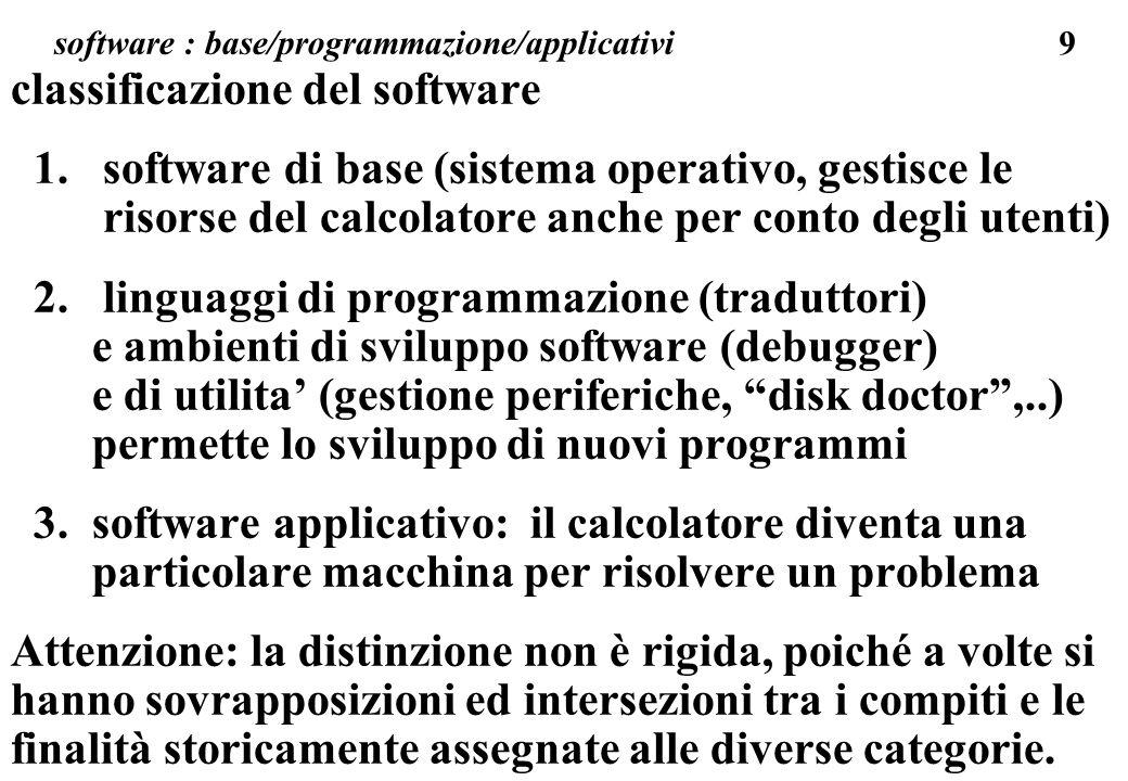 9 classificazione del software 1. software di base (sistema operativo, gestisce le risorse del calcolatore anche per conto degli utenti) 2. linguaggi