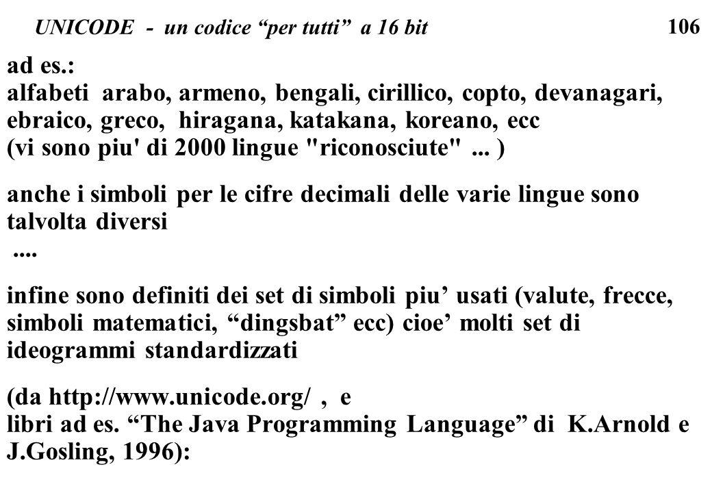 106 UNICODE - un codice per tutti a 16 bit ad es.: alfabeti arabo, armeno, bengali, cirillico, copto, devanagari, ebraico, greco, hiragana, katakana,