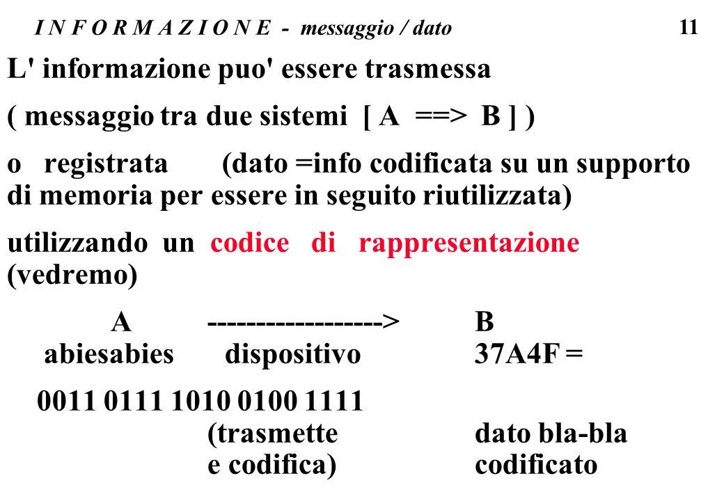 11 I N F O R M A Z I O N E - messaggio / dato L' informazione puo' essere trasmessa ( messaggio tra due sistemi [ A ==> B ] ) o registrata (dato =info