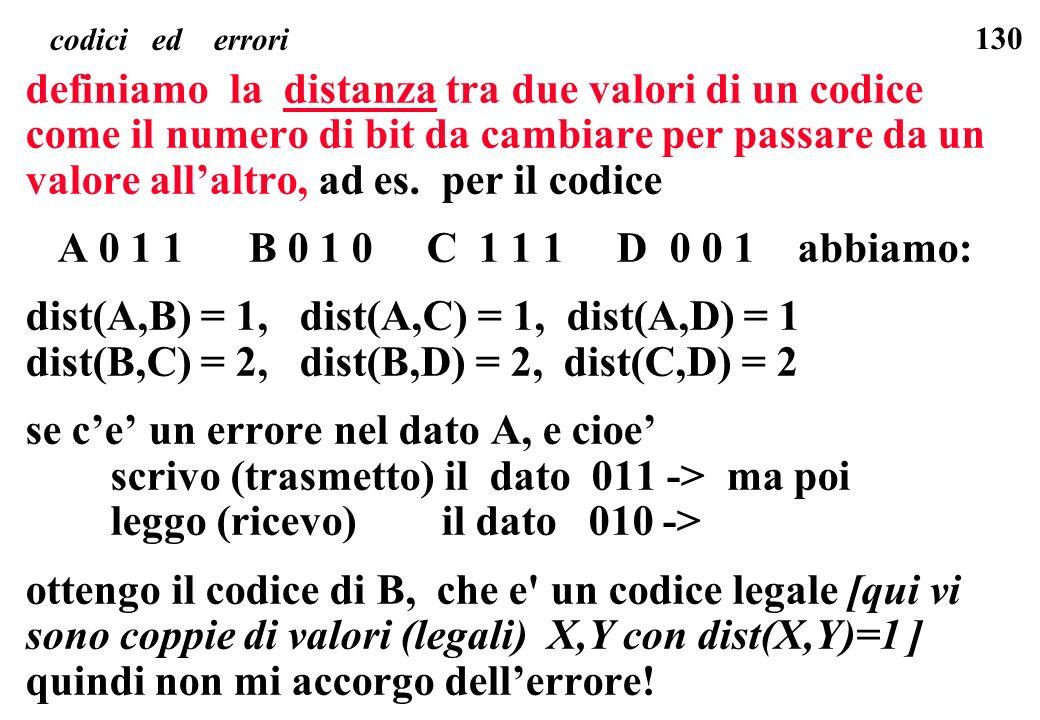 130 codici ed errori definiamo la distanza tra due valori di un codice come il numero di bit da cambiare per passare da un valore allaltro, ad es. per