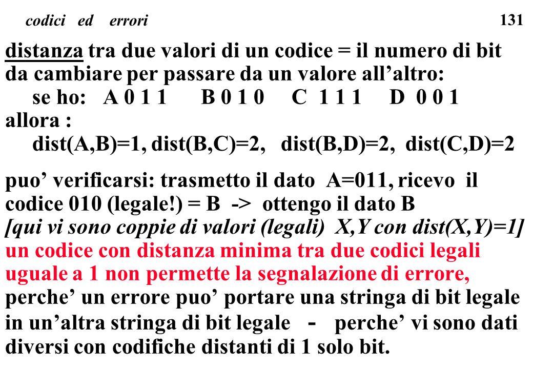 131 codici ed errori distanza tra due valori di un codice = il numero di bit da cambiare per passare da un valore allaltro: se ho: A 0 1 1 B 0 1 0 C 1