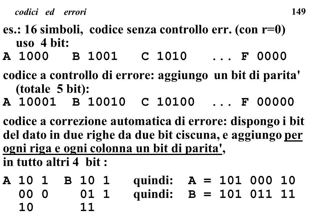 149 codici ed errori es.: 16 simboli, codice senza controllo err. (con r=0) uso 4 bit: A 1000 B 1001 C 1010... F 0000 codice a controllo di errore: ag