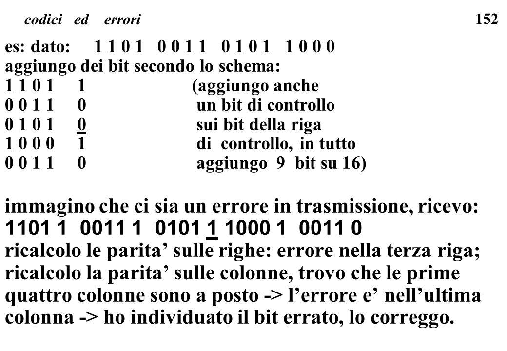 152 codici ed errori es: dato: 1 1 0 1 0 0 1 1 0 1 0 1 1 0 0 0 aggiungo dei bit secondo lo schema: 1 1 0 1 1(aggiungo anche 0 0 1 1 0 un bit di contro