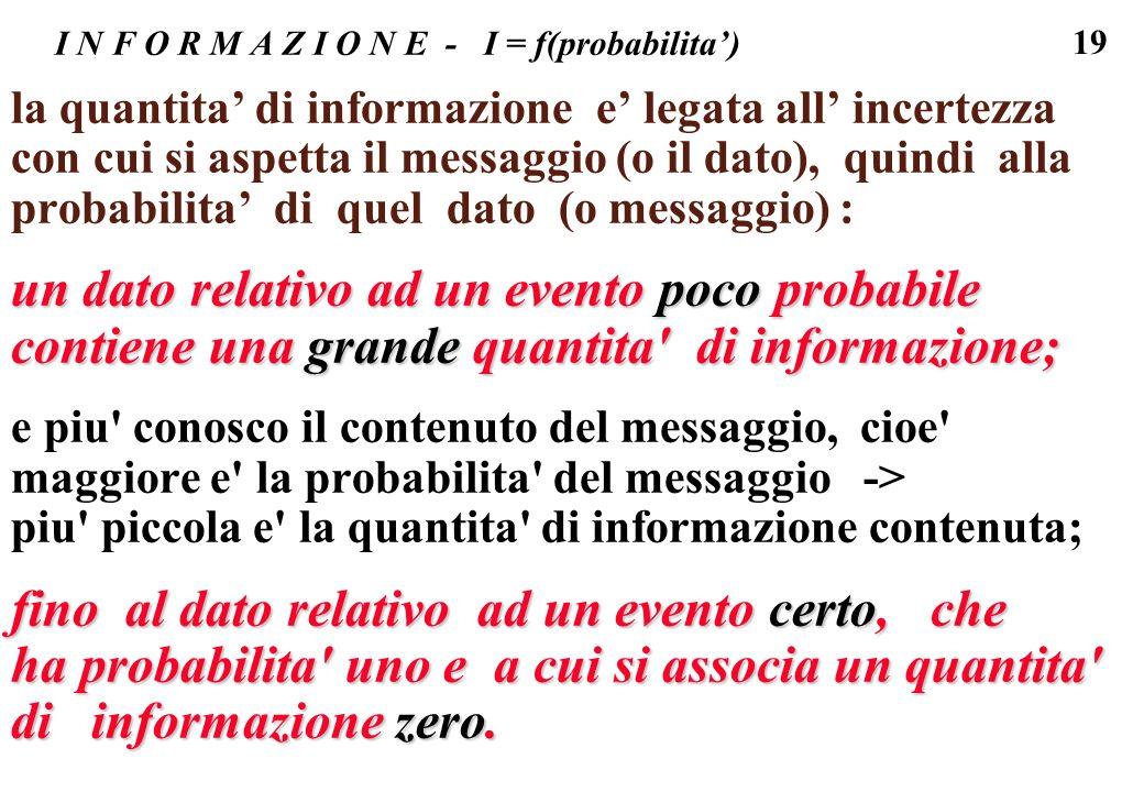 19 I N F O R M A Z I O N E - I = f(probabilita) la quantita di informazione e legata all incertezza con cui si aspetta il messaggio (o il dato), quind